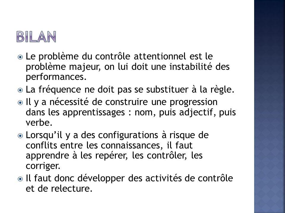  Le problème du contrôle attentionnel est le problème majeur, on lui doit une instabilité des performances.