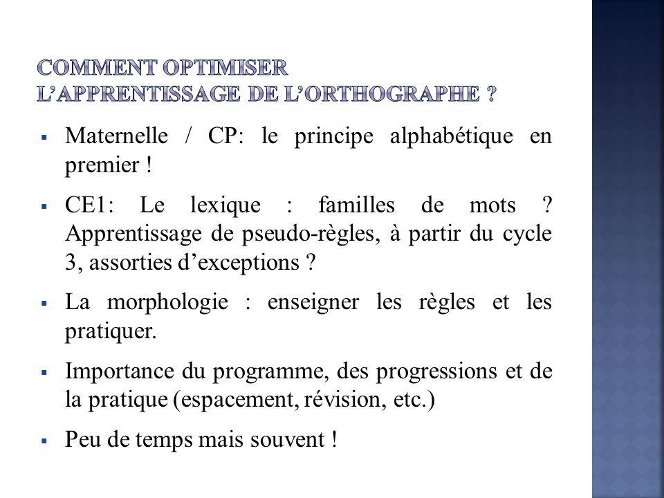 Maternelle / CP: le principe alphabétique en premier .