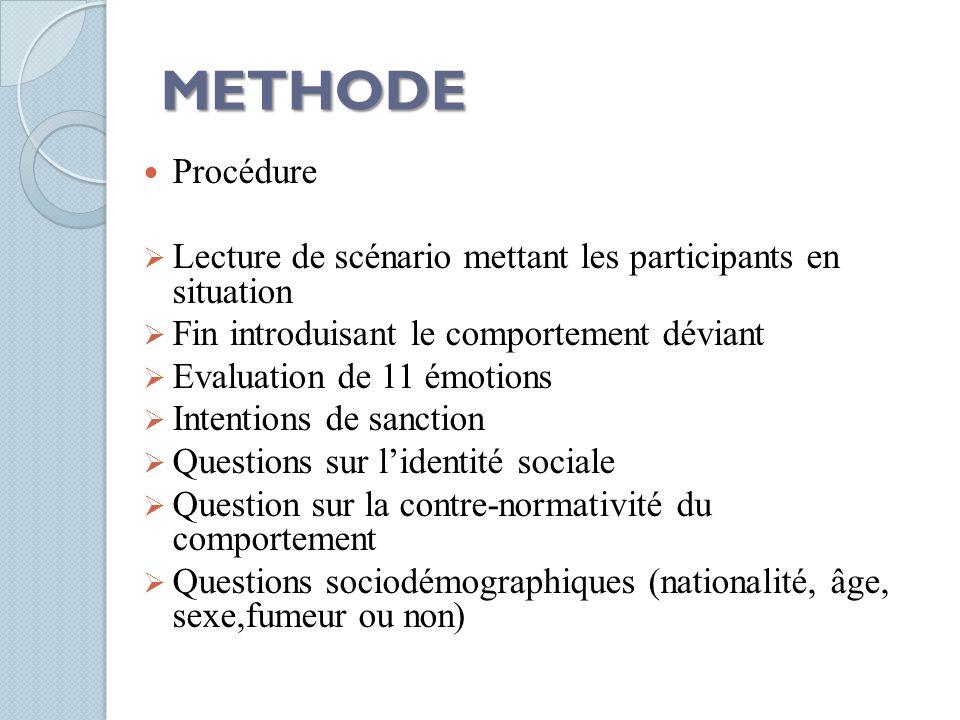 METHODE Procédure  Lecture de scénario mettant les participants en situation  Fin introduisant le comportement déviant  Evaluation de 11 émotions 