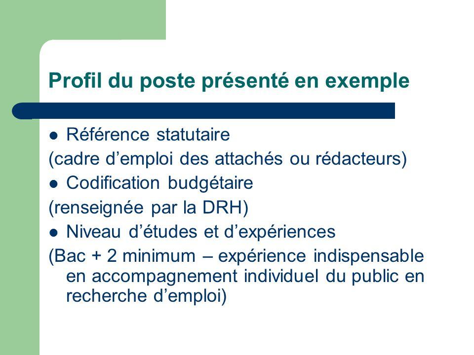 Profil du poste présenté en exemple Référence statutaire (cadre d'emploi des attachés ou rédacteurs) Codification budgétaire (renseignée par la DRH) N