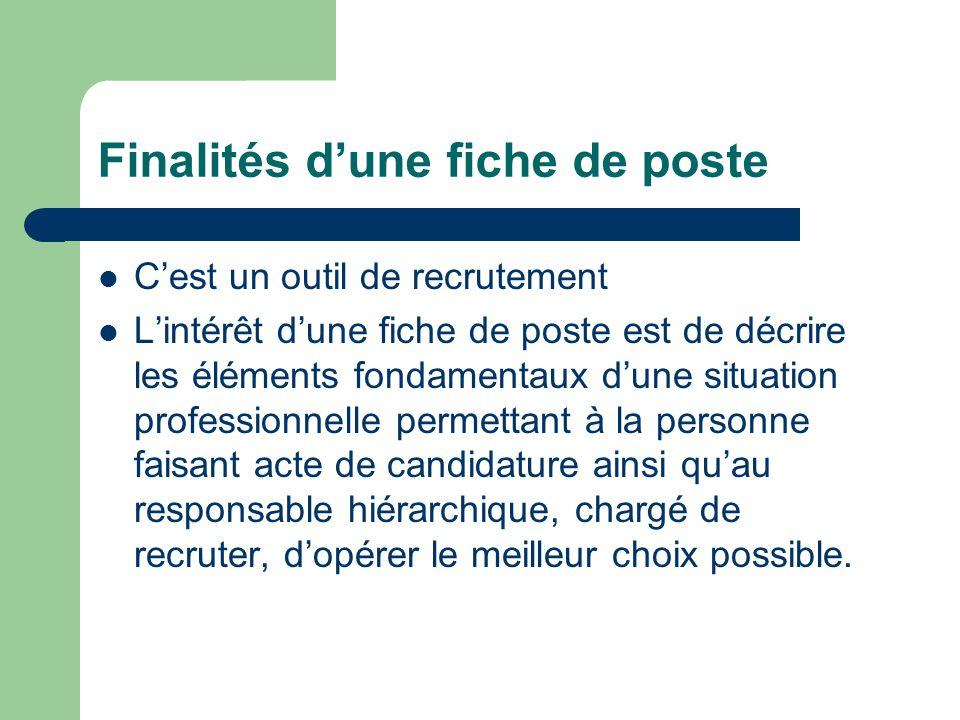 Finalités d'une fiche de poste C'est un outil de recrutement L'intérêt d'une fiche de poste est de décrire les éléments fondamentaux d'une situation p