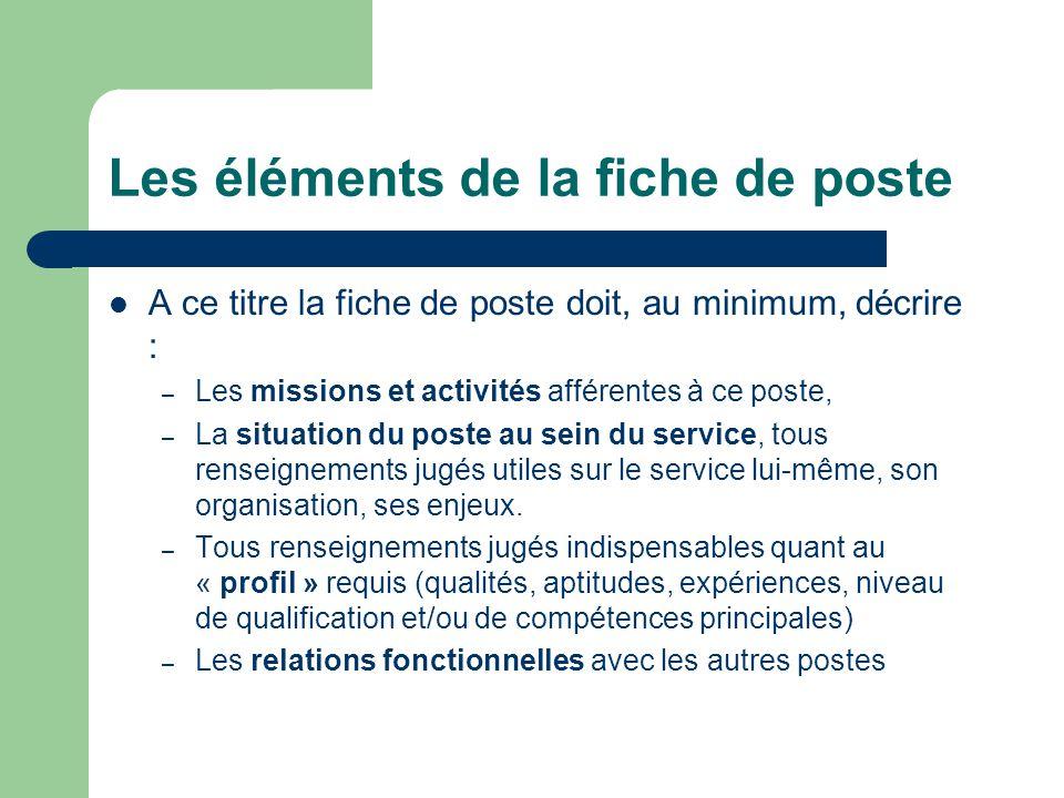 Les éléments de la fiche de poste A ce titre la fiche de poste doit, au minimum, décrire : – Les missions et activités afférentes à ce poste, – La sit
