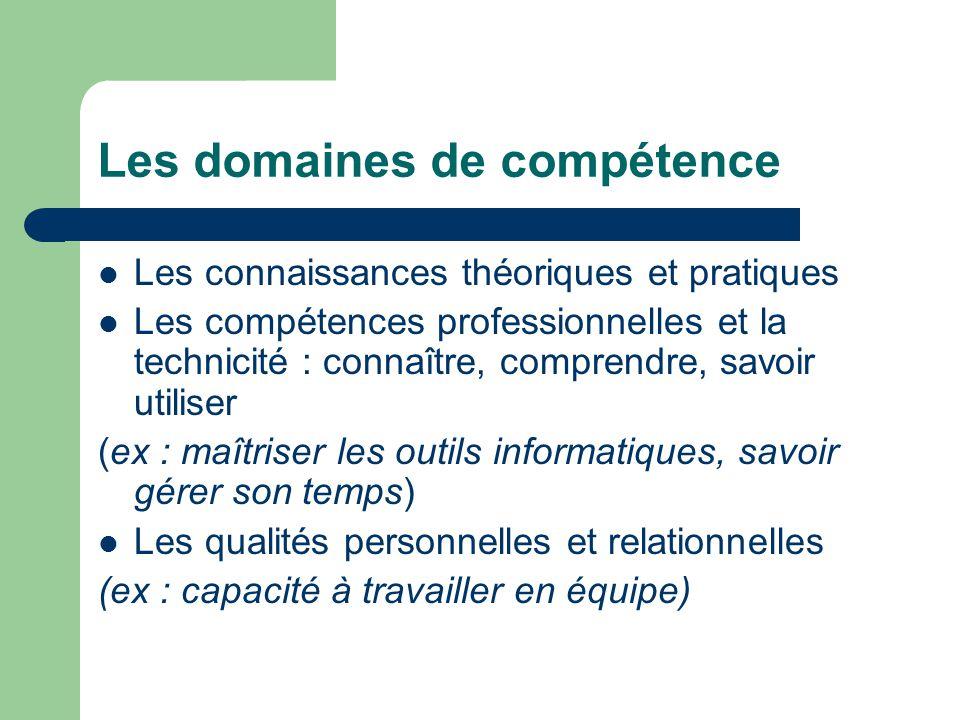 Les domaines de compétence Les connaissances théoriques et pratiques Les compétences professionnelles et la technicité : connaître, comprendre, savoir