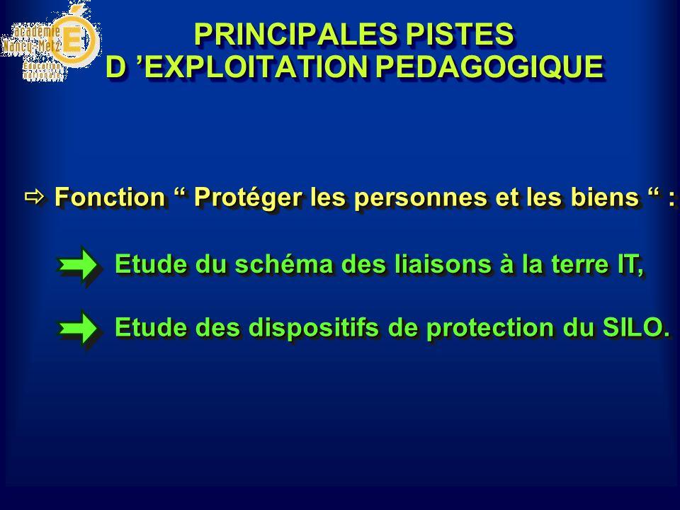 """PRINCIPALES PISTES D 'EXPLOITATION PEDAGOGIQUE Etude des dispositifs de protection du SILO. Etude du schéma des liaisons à la terre IT,  Fonction """" P"""