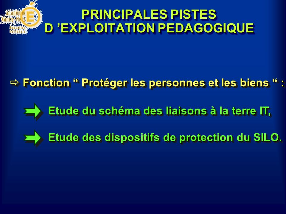 PRINCIPALES PISTES D 'EXPLOITATION PEDAGOGIQUE Etude des dispositifs de protection du SILO.