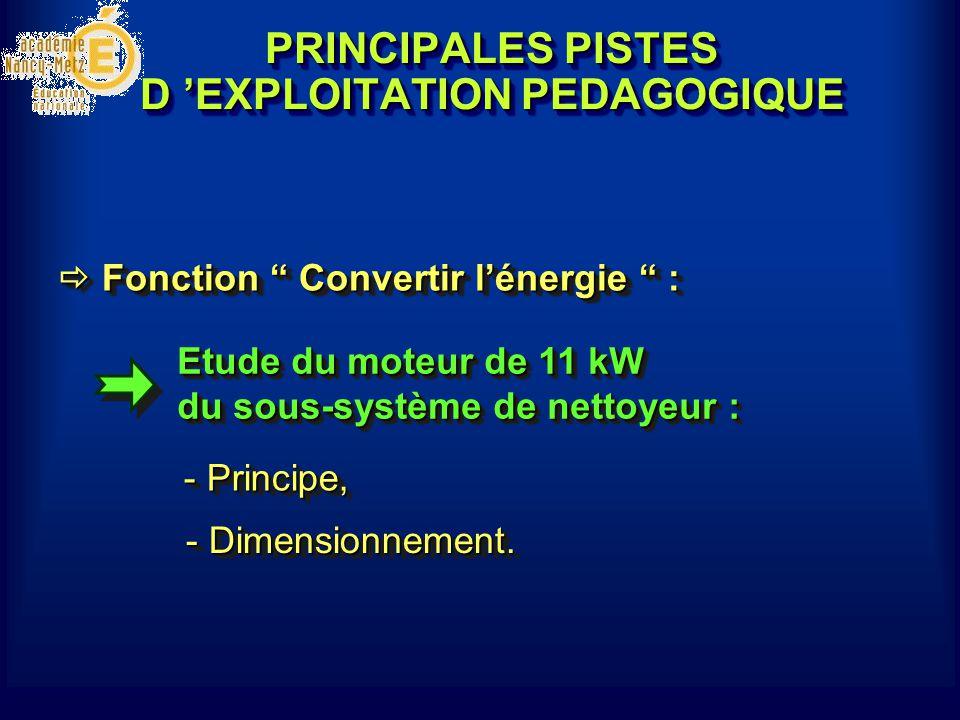 PRINCIPALES PISTES D 'EXPLOITATION PEDAGOGIQUE  Fonction Convertir l'énergie : Etude du moteur de 11 kW du sous-système de nettoyeur : Etude du moteur de 11 kW du sous-système de nettoyeur : - Principe, - Dimensionnement.