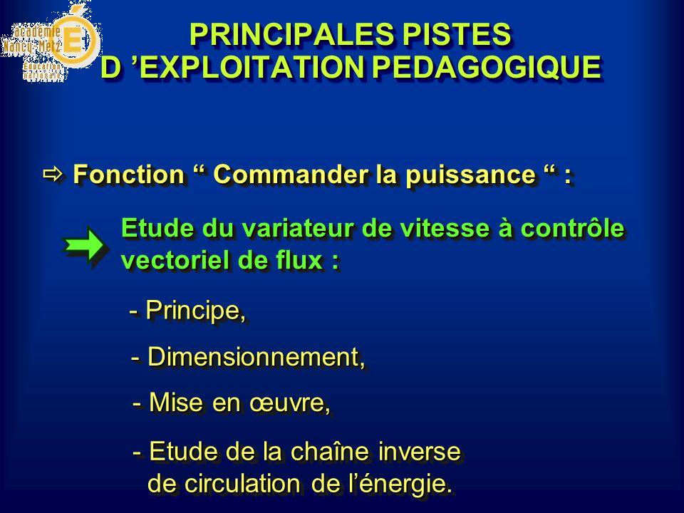 """PRINCIPALES PISTES D 'EXPLOITATION PEDAGOGIQUE  Fonction """" Commander la puissance """" : Etude du variateur de vitesse à contrôle vectoriel de flux : Et"""