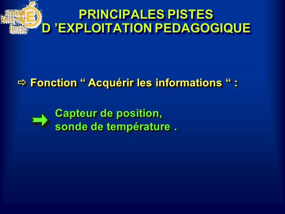 """PRINCIPALES PISTES D 'EXPLOITATION PEDAGOGIQUE Capteur de position, sonde de température.  Fonction """" Acquérir les informations """" :"""