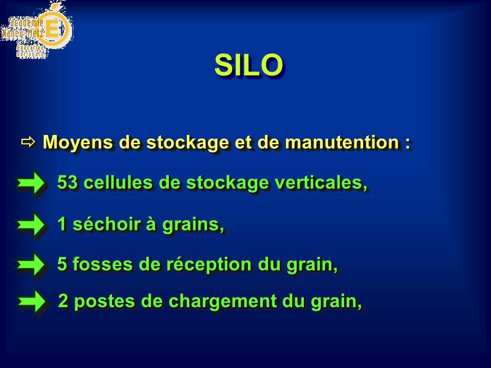 SILOSILO 53 cellules de stockage verticales, 1 séchoir à grains,  Moyens de stockage et de manutention : 5 fosses de réception du grain, 2 postes de