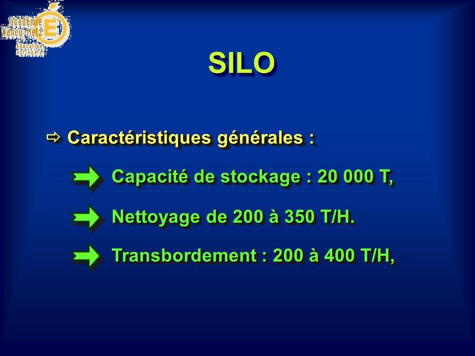 SILO SILO Capacité de stockage : 20 000 T, Nettoyage de 200 à 350 T/H.  Caractéristiques générales : Transbordement : 200 à 400 T/H,