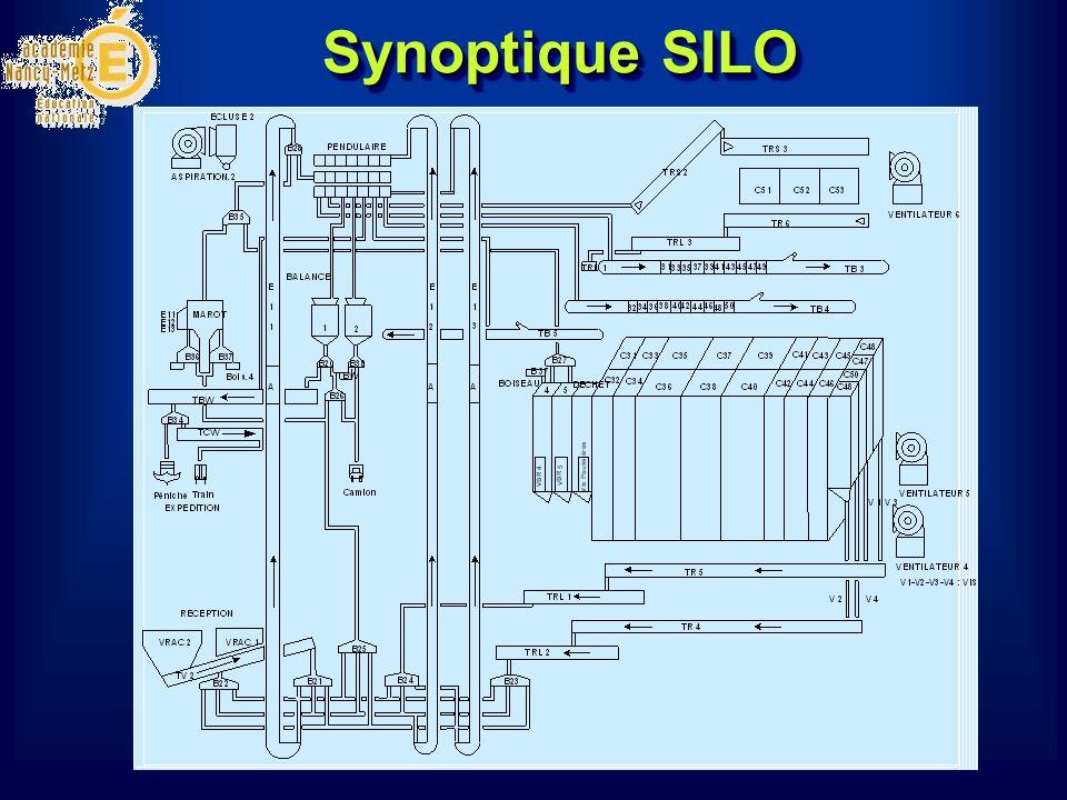 Synoptique SILO