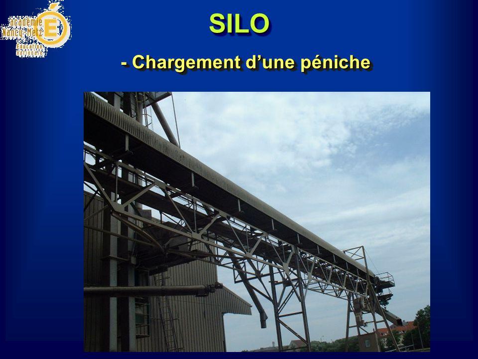 SILOSILO - Chargement d'une péniche