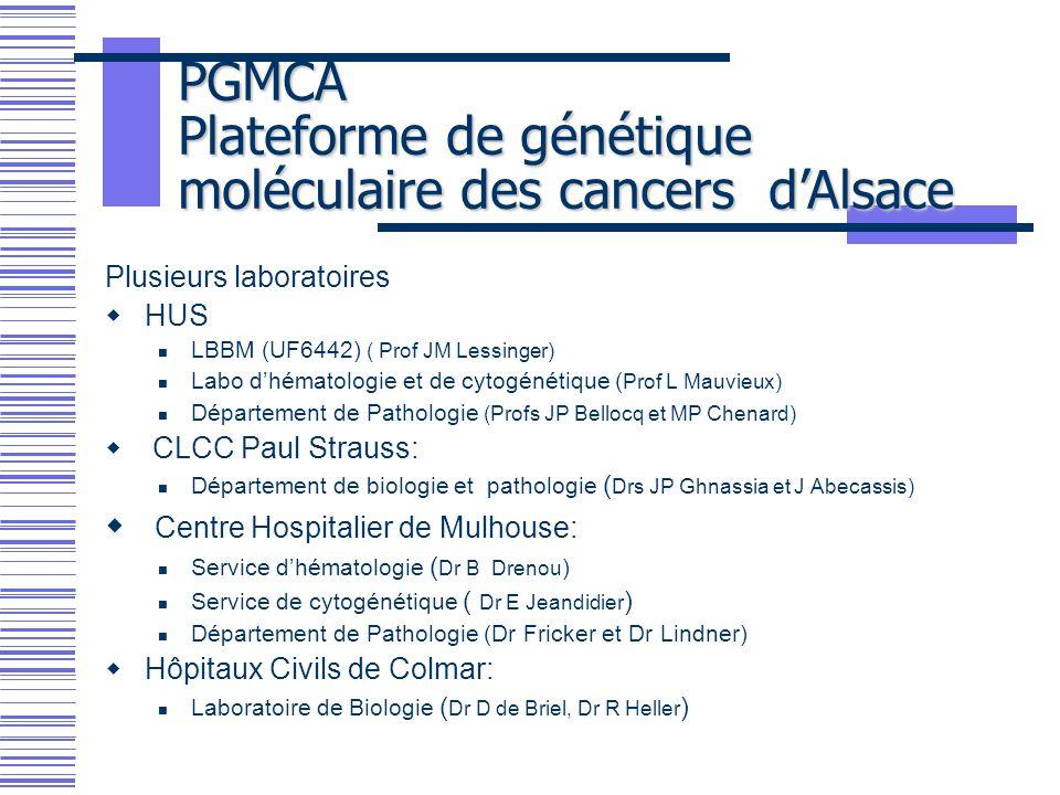 PGMCA Plateforme de génétique moléculaire des cancers d'Alsace Plusieurs laboratoires  HUS LBBM (UF6442) ( Prof JM Lessinger) Labo d'hématologie et d