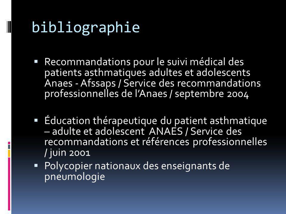 bibliographie  Recommandations pour le suivi médical des patients asthmatiques adultes et adolescents Anaes - Afssaps / Service des recommandations p