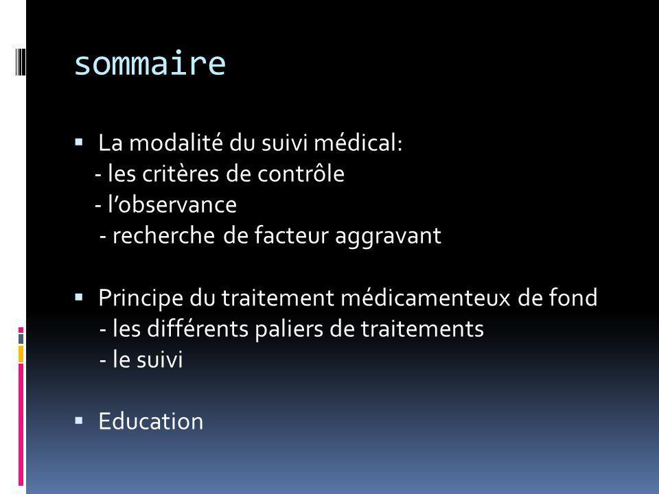sommaire  La modalité du suivi médical: - les critères de contrôle - l'observance - recherche de facteur aggravant  Principe du traitement médicamen