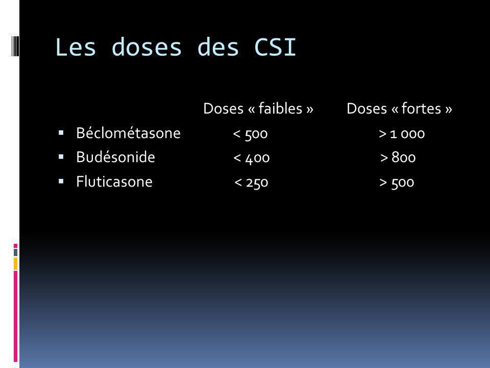 Les doses des CSI Doses « faibles » Doses « fortes »  Béclométasone 1 000  Budésonide 800  Fluticasone 500