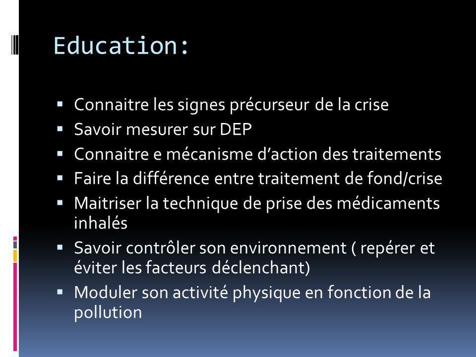 Education:  Connaitre les signes précurseur de la crise  Savoir mesurer sur DEP  Connaitre e mécanisme d'action des traitements  Faire la différen