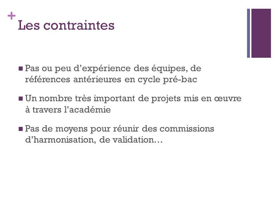 + Les contraintes Pas ou peu d'expérience des équipes, de références antérieures en cycle pré-bac Un nombre très important de projets mis en œuvre à t