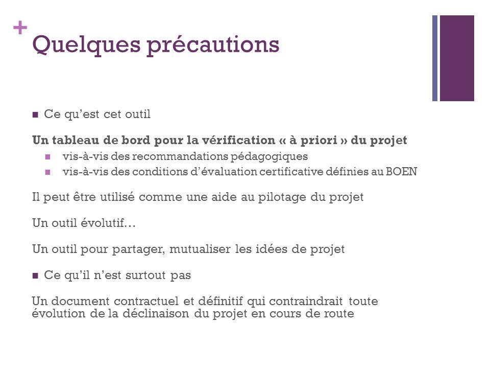 + Quelques précautions Ce qu'est cet outil Un tableau de bord pour la vérification « à priori » du projet vis-à-vis des recommandations pédagogiques v
