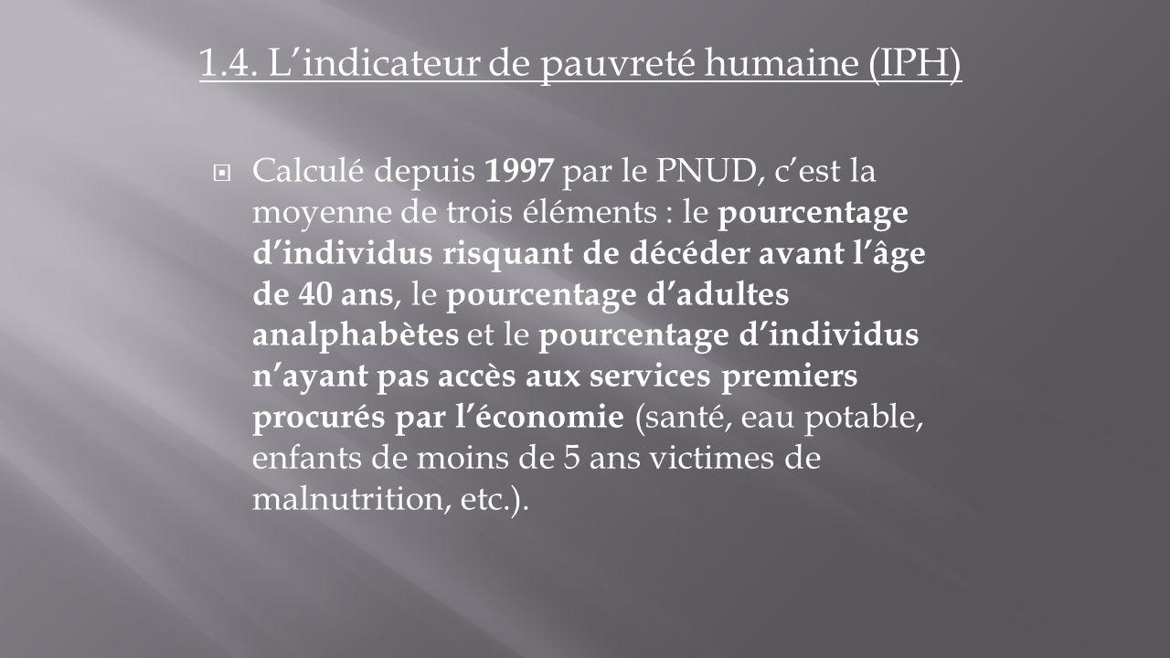 2-1- Les causes du sous développement Elles sont liées à des facteurs d'ordres : - Naturel - Historique et démographique - Socioculturel - Économique - Politique