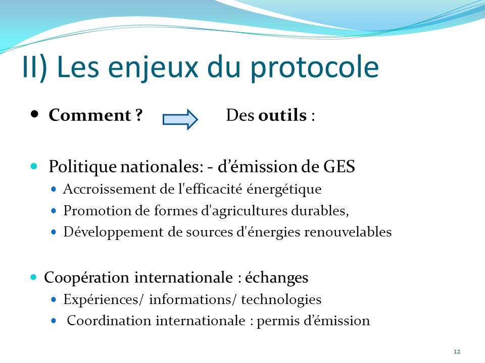 12 II) Les enjeux du protocole Comment ? Des outils : Politique nationales: - d'émission de GES Accroissement de l'efficacité énergétique Promotion de