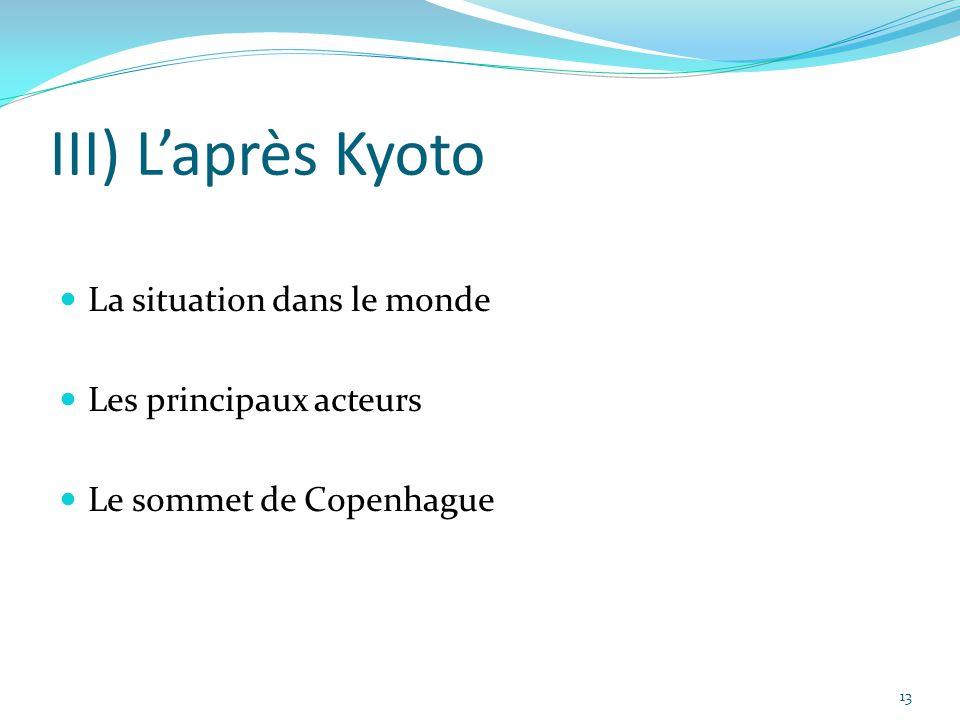 13 III) L'après Kyoto La situation dans le monde Les principaux acteurs Le sommet de Copenhague