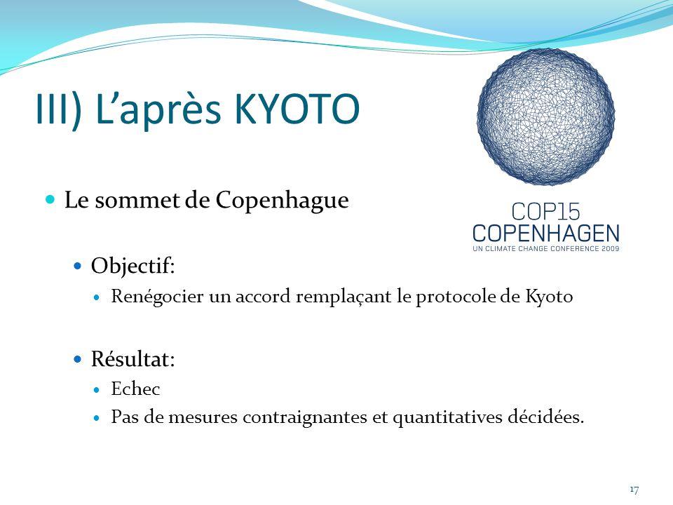 17 III) L'après KYOTO Le sommet de Copenhague Objectif: Renégocier un accord remplaçant le protocole de Kyoto Résultat: Echec Pas de mesures contraign