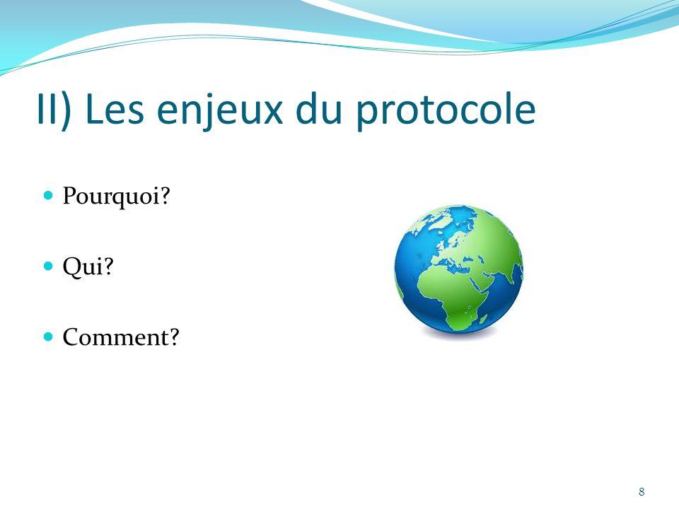 8 II) Les enjeux du protocole Pourquoi? Qui? Comment?