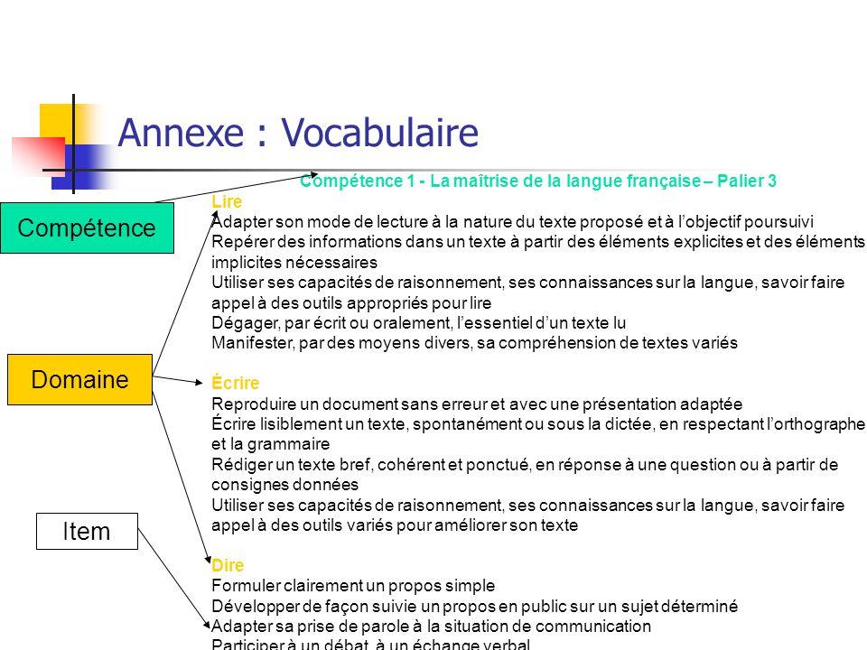 Annexe : Vocabulaire Compétence 1 - La maîtrise de la langue française – Palier 3 Lire Adapter son mode de lecture à la nature du texte proposé et à l