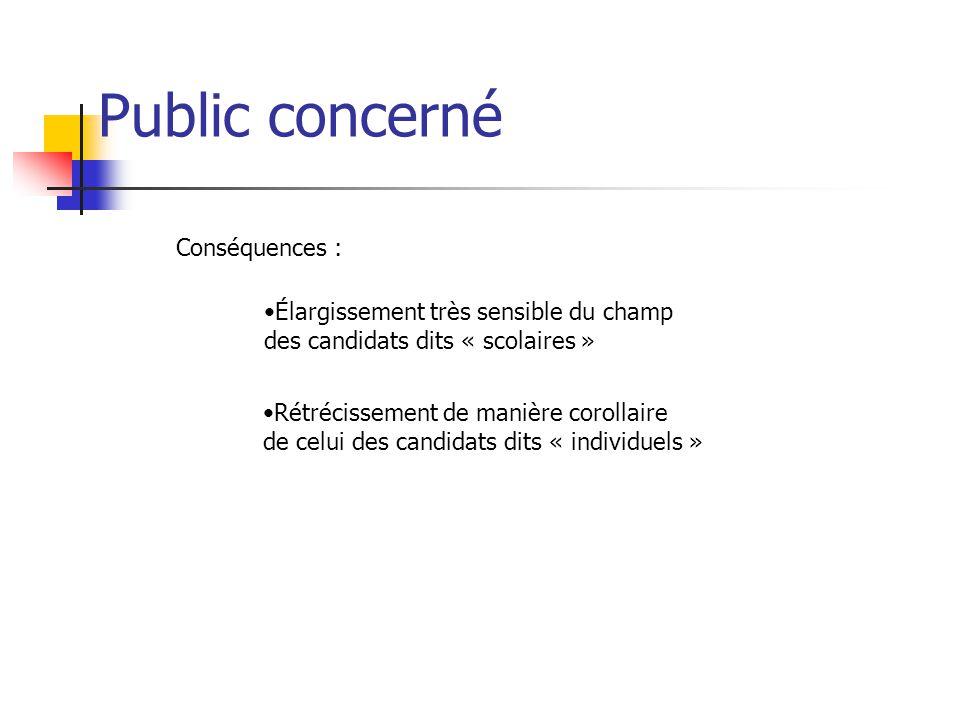 Public concerné Conséquences : Élargissement très sensible du champ des candidats dits « scolaires » Rétrécissement de manière corollaire de celui des