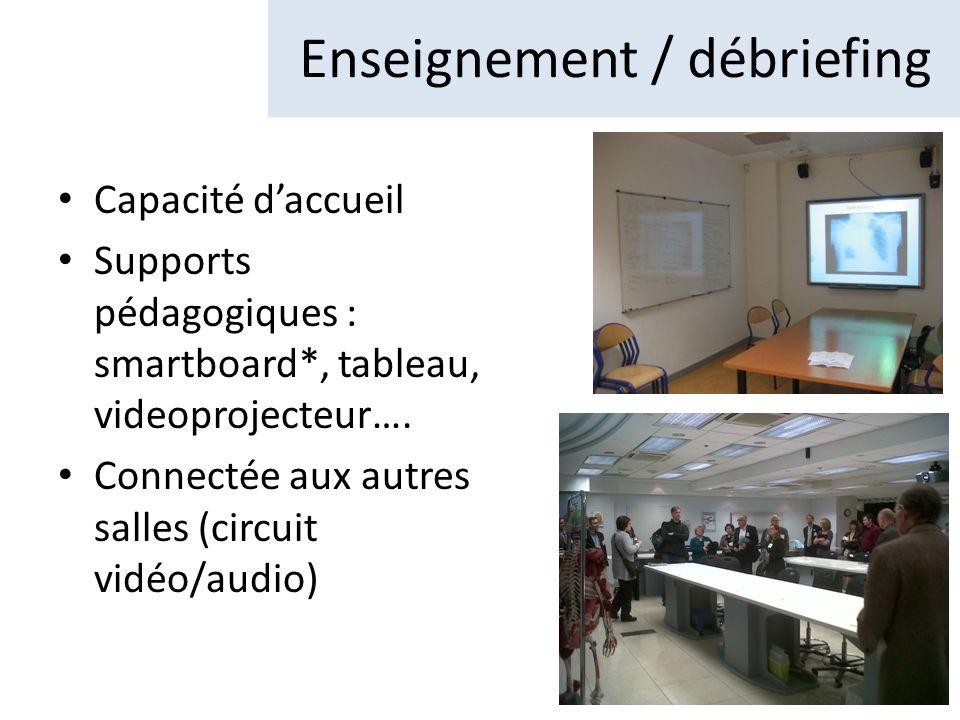 Capacité d'accueil Supports pédagogiques : smartboard*, tableau, videoprojecteur….