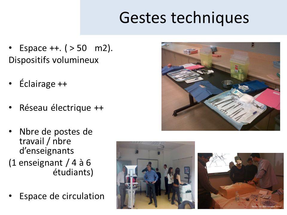 Espace ++.( > 50 m2).