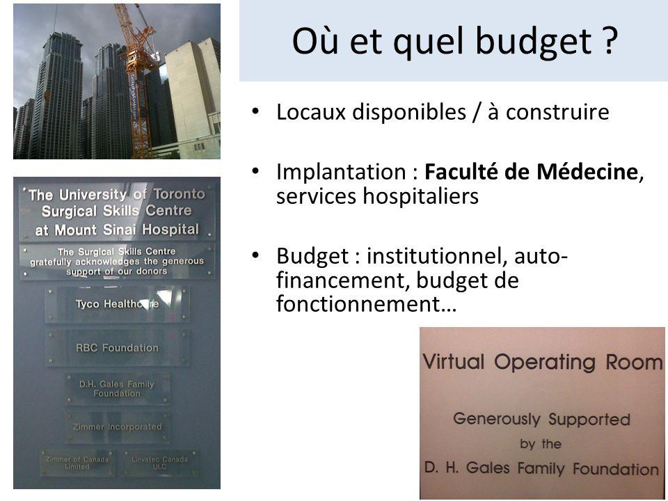 Locaux disponibles / à construire Implantation : Faculté de Médecine, services hospitaliers Budget : institutionnel, auto- financement, budget de fonctionnement… Où et quel budget ?
