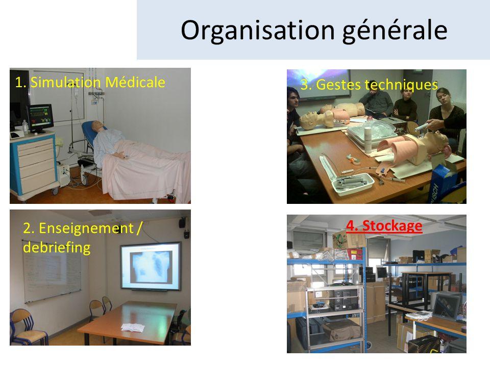 Organisation générale 1.Simulation Médicale 2. Enseignement / debriefing 3.