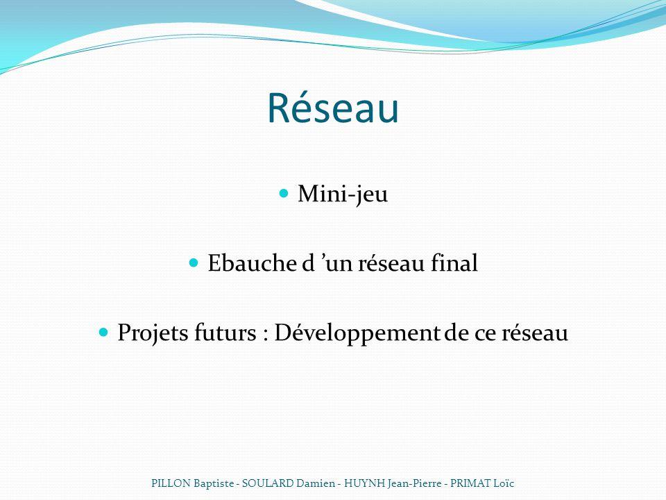 Réseau Mini-jeu Ebauche d 'un réseau final Projets futurs : Développement de ce réseau PILLON Baptiste - SOULARD Damien - HUYNH Jean-Pierre - PRIMAT Loïc