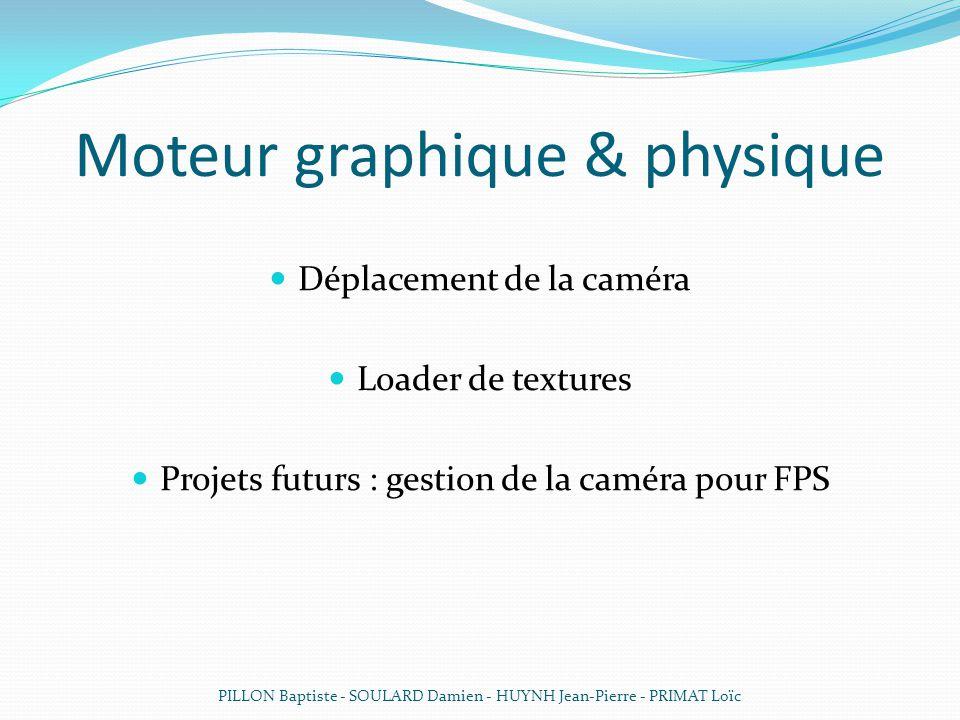 Moteur graphique & physique Déplacement de la caméra Loader de textures Projets futurs : gestion de la caméra pour FPS PILLON Baptiste - SOULARD Damien - HUYNH Jean-Pierre - PRIMAT Loïc