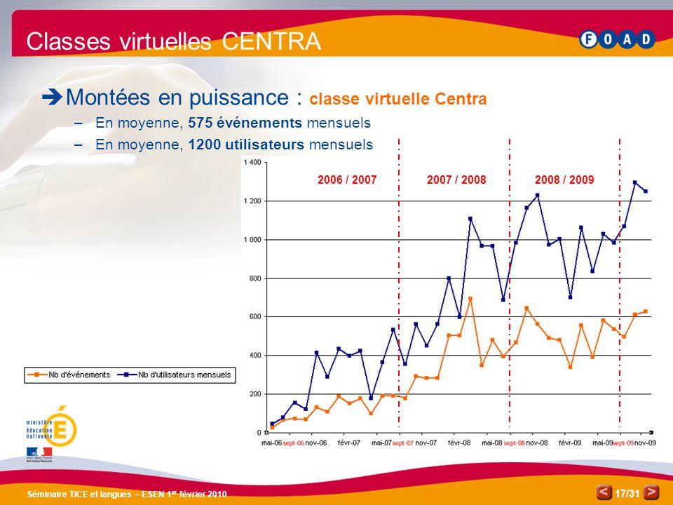 /31 Séminaire TICE et langues – ESEN 1 er février 2010 17 Classes virtuelles CENTRA  Montées en puissance : classe virtuelle Centra –En moyenne, 575 événements mensuels –En moyenne, 1200 utilisateurs mensuels 2008 / 20092007 / 20082006 / 2007