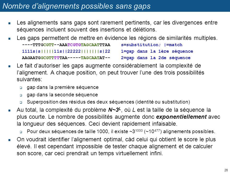 Nombre d'alignements possibles sans gaps Les alignements sans gaps sont rarement pertinents, car les divergences entre séquences incluent souvent des