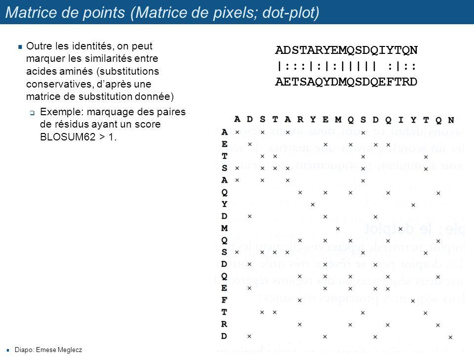 Matrice de points (Matrice de pixels; dot-plot) Diapo: Emese Meglecz Outre les identités, on peut marquer les similarités entre acides aminés (substit