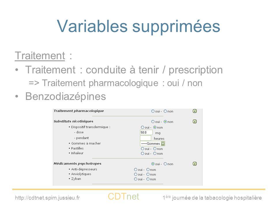 http://cdtnet.spim.jussieu.fr CDTnet 1 ère journée de la tabacologie hospitalière Variables supprimées Traitement : Traitement : conduite à tenir / pr