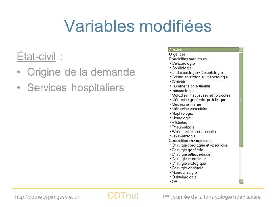 http://cdtnet.spim.jussieu.fr CDTnet 1 ère journée de la tabacologie hospitalière Variables modifiées État-civil : Origine de la demande Services hosp