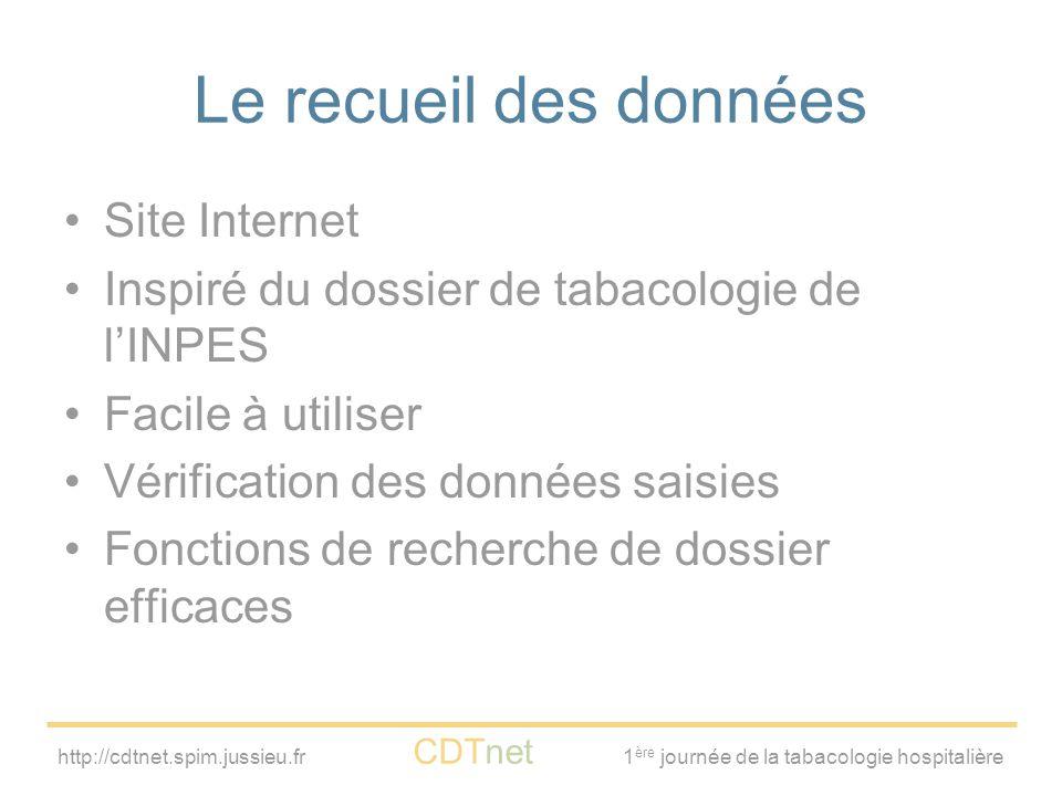 http://cdtnet.spim.jussieu.fr CDTnet 1 ère journée de la tabacologie hospitalière Le recueil des données Site Internet Inspiré du dossier de tabacolog