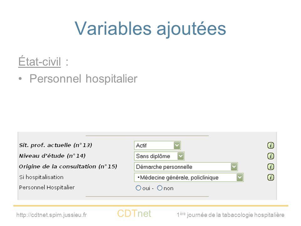 http://cdtnet.spim.jussieu.fr CDTnet 1 ère journée de la tabacologie hospitalière Variables ajoutées État-civil : Personnel hospitalier