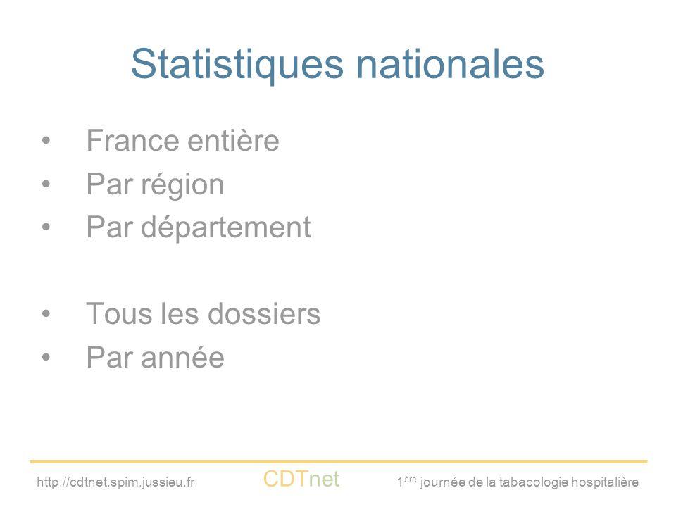http://cdtnet.spim.jussieu.fr CDTnet 1 ère journée de la tabacologie hospitalière Statistiques nationales France entière Par région Par département To