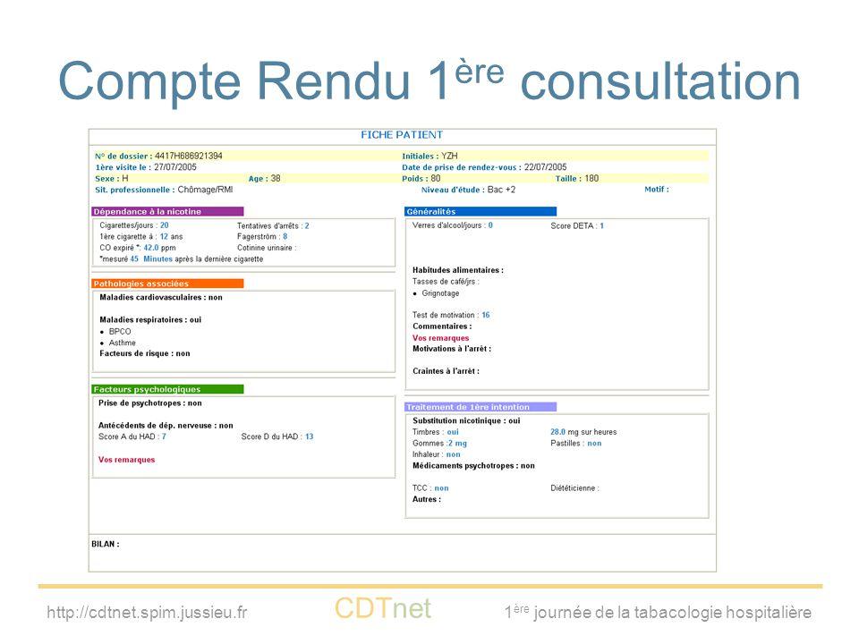 http://cdtnet.spim.jussieu.fr CDTnet 1 ère journée de la tabacologie hospitalière Compte Rendu 1 ère consultation
