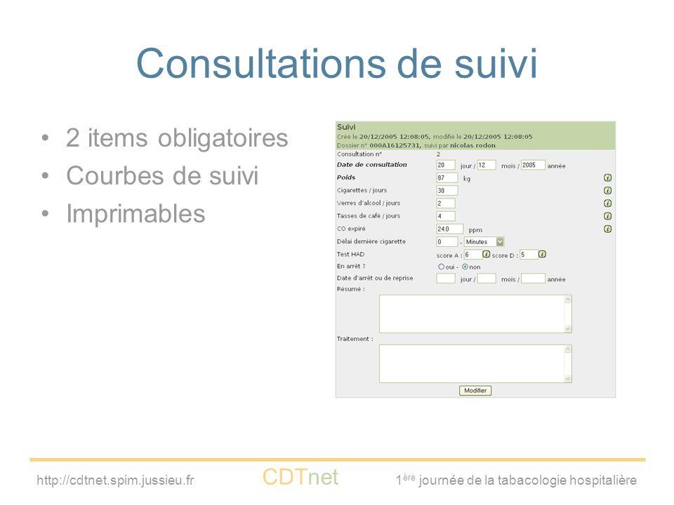 http://cdtnet.spim.jussieu.fr CDTnet 1 ère journée de la tabacologie hospitalière Consultations de suivi 2 items obligatoires Courbes de suivi Imprima