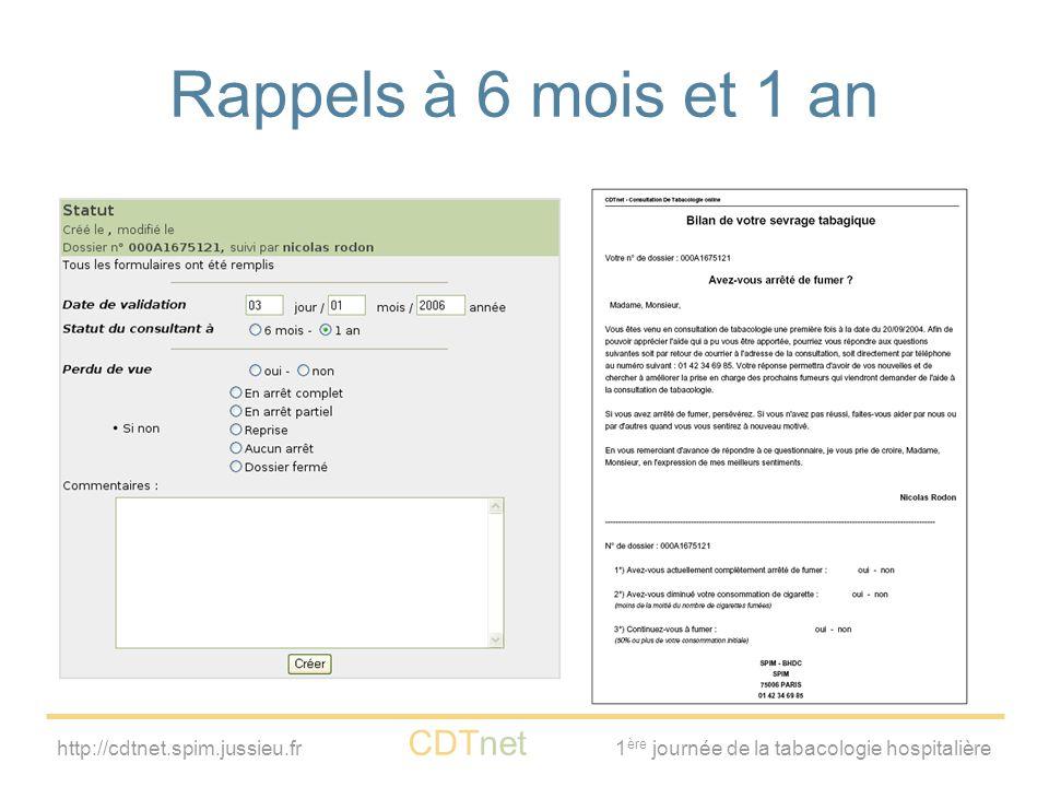 http://cdtnet.spim.jussieu.fr CDTnet 1 ère journée de la tabacologie hospitalière Rappels à 6 mois et 1 an