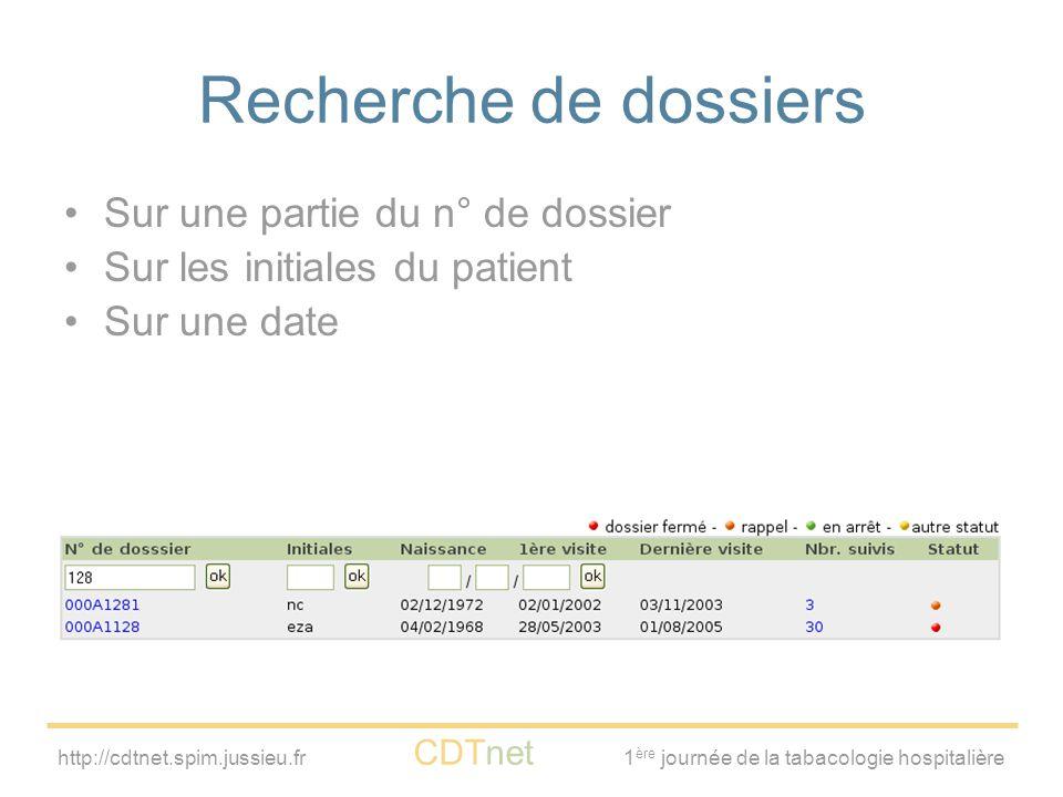 http://cdtnet.spim.jussieu.fr CDTnet 1 ère journée de la tabacologie hospitalière Recherche de dossiers Sur une partie du n° de dossier Sur les initia