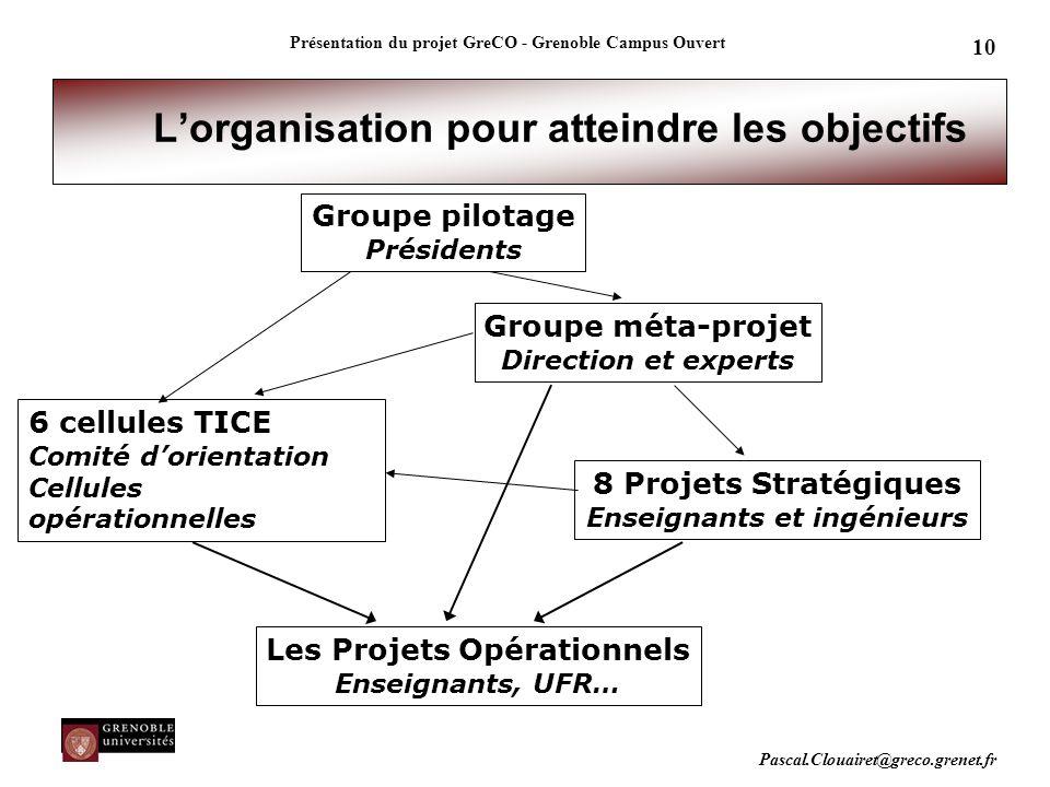 Pascal.Clouairet@greco.grenet.fr Présentation du projet GreCO - Grenoble Campus Ouvert 10 L'organisation pour atteindre les objectifs Groupe méta-proj