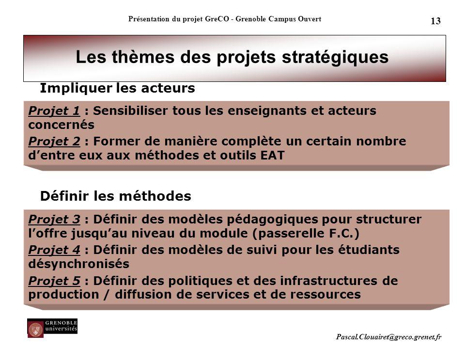 Pascal.Clouairet@greco.grenet.fr Présentation du projet GreCO - Grenoble Campus Ouvert 13 Les thèmes des projets stratégiques Impliquer les acteurs Dé